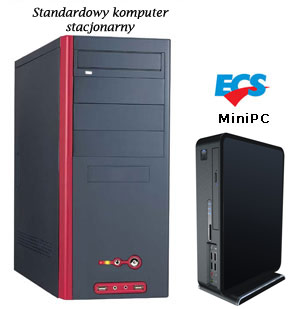 PC vs ECS Mini PC