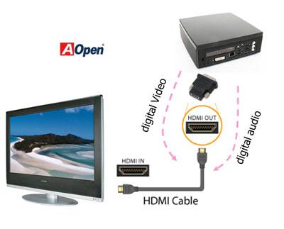 MiniPC with HDMI