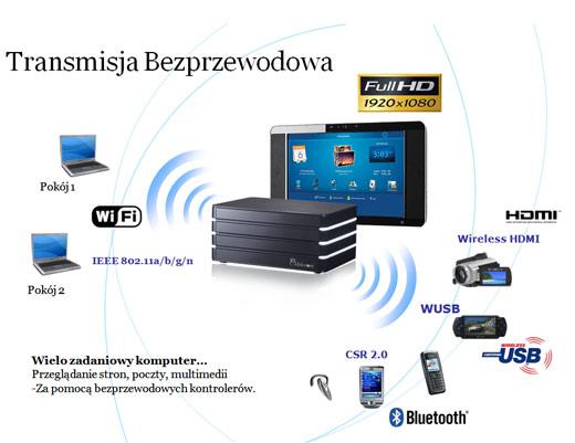 Ablecom Multi task on Mobilator.eu