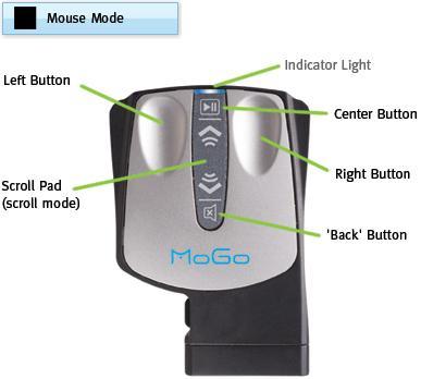 MOGO UMPC HSDPA