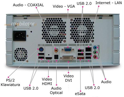 Rear Panel Ablecom CE-HE130i