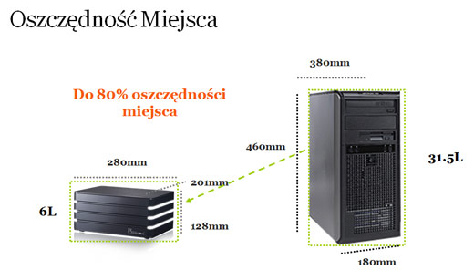 Ablecom www.Mobilator.pl