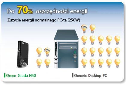 N50 baner mobilator giada dystrybutor mini pc nettop logo
