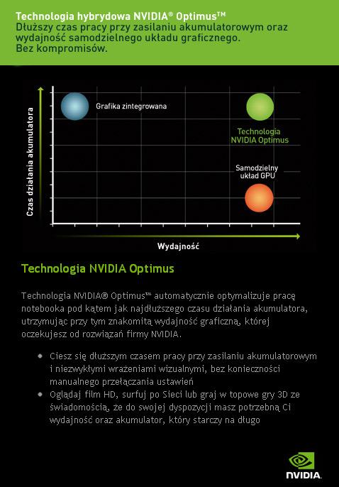 nvidia optimus clevo b7110