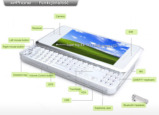 xpPhone nine major functions
